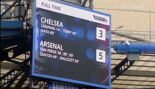 A memorable and heavy defeat at home to the Gunners