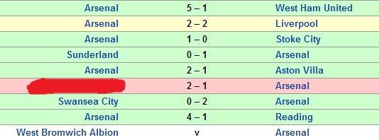 Last 8 games