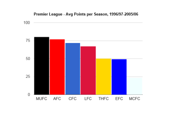 png-avg-points-pre