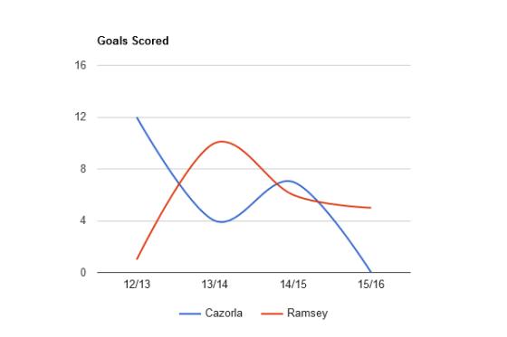 png-cazram-goals